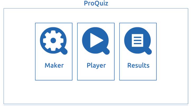 ProQuiz Maker
